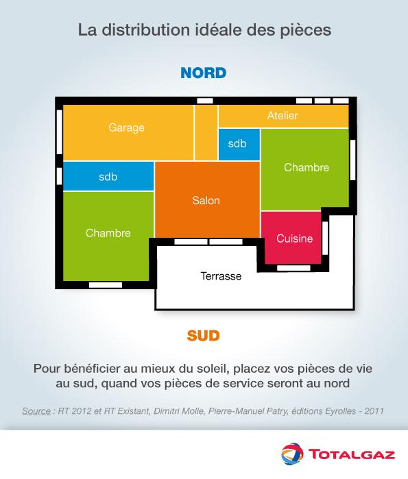 l essentiel du d veloppement durable votre projet de maison basse consommation. Black Bedroom Furniture Sets. Home Design Ideas